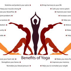 51863976 - yoga infographics, mental and physical benefits of practice